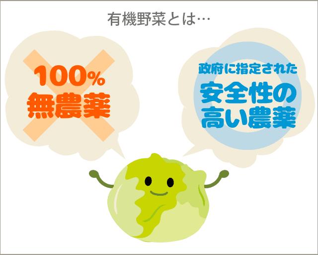 有機野菜は無農薬ではない