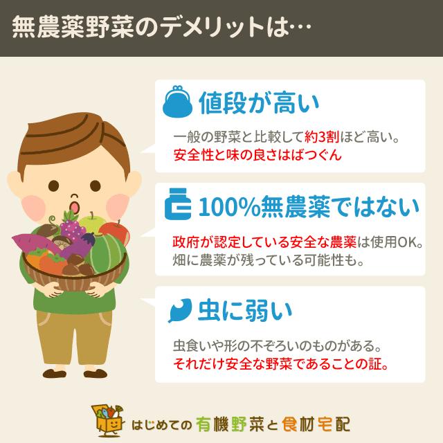 無農薬野菜は値段が高いが安全性が高く美味しい
