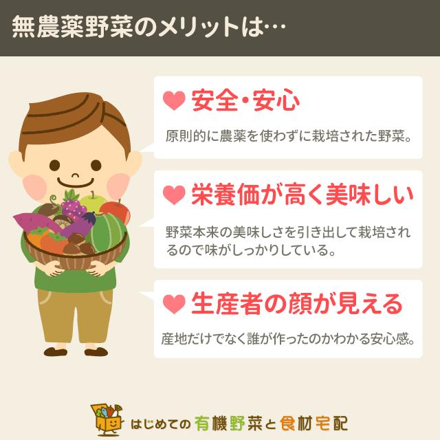 無農薬野菜は安心安全で栄養価が高く美味しい