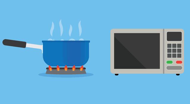 鍋、電子レンジ