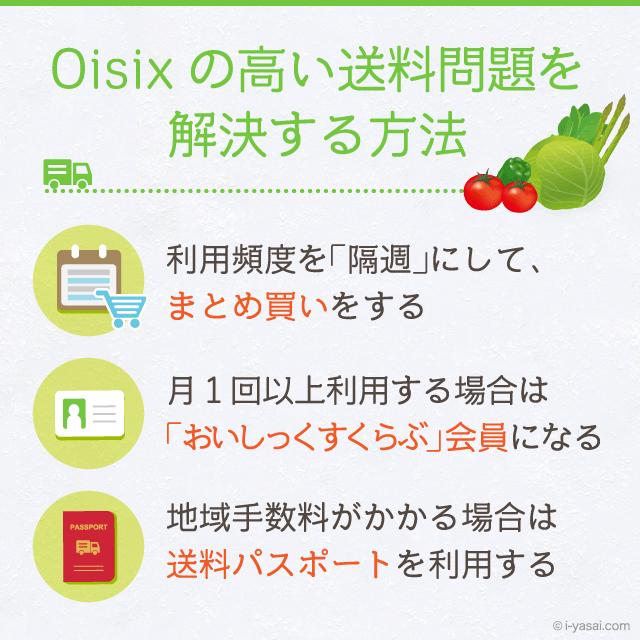 Oisixの送料解決
