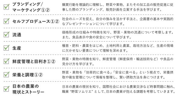 カリキュラム(野菜ソムリエプロ)