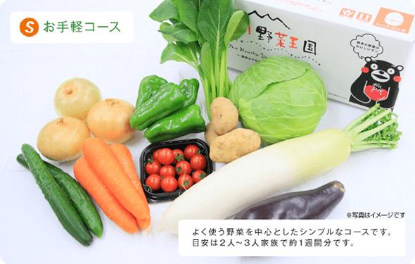 元気野菜くらぶ