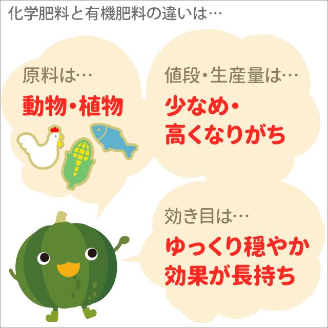 yuuki-hiryou-2