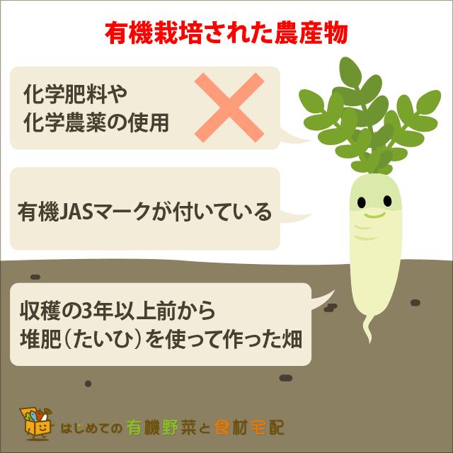 有機野菜とは